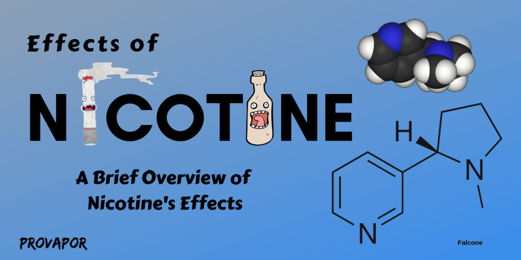"Banner image with overlay ""Effects of Nicotine a brief overview of Nicotine's Effects"" on a blue background."