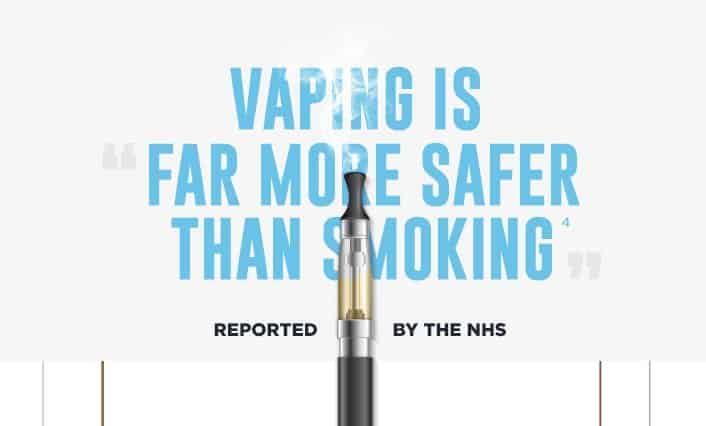 """Sign with blue letters stating """"Vaping is Far More Safer Than Smoking"""" with a vape pen in-front of sign."""