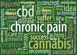 """The benefits of CBD using words such as """"chronic pain"""" """"cannabis"""" and """"CBD"""" on a green background"""