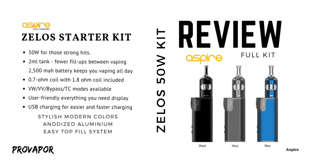 "Hero image with overlay ""Aspire Zelos Kit 50W Product Review"" on a white background."