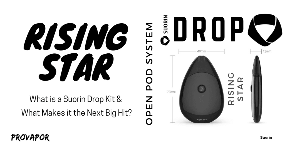 "Banner Image with overlay ""What is a Suorin Drop Kit and Why is it the Next Big Hit""? on a white background."